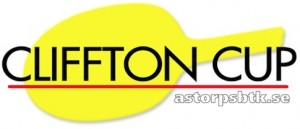 clifftoncup